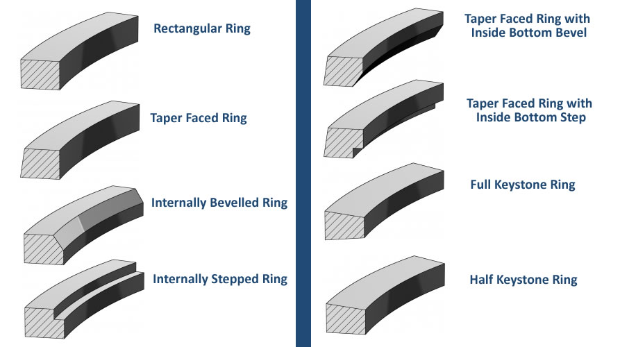 Piston ring styles